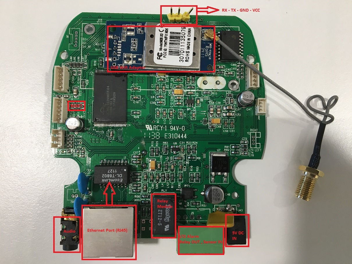 Using UART to connect to a chinese IP cam | David Sopas